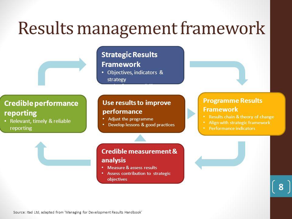 Results management framework