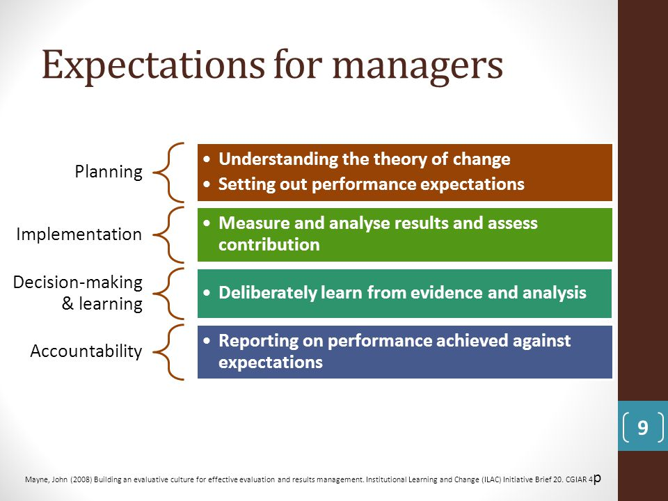 Expectations for managers
