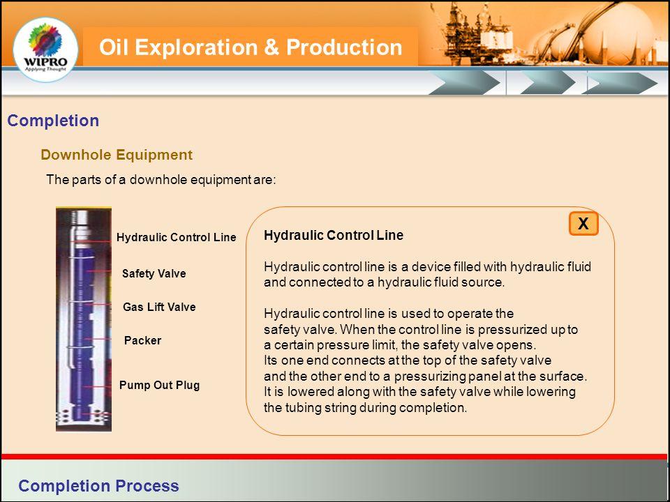 Hydraulic Control Line
