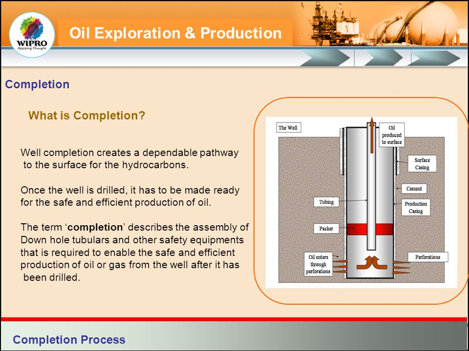 Completion What is Completion Completion Process