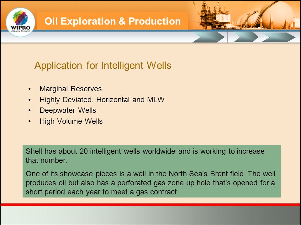 Application for Intelligent Wells