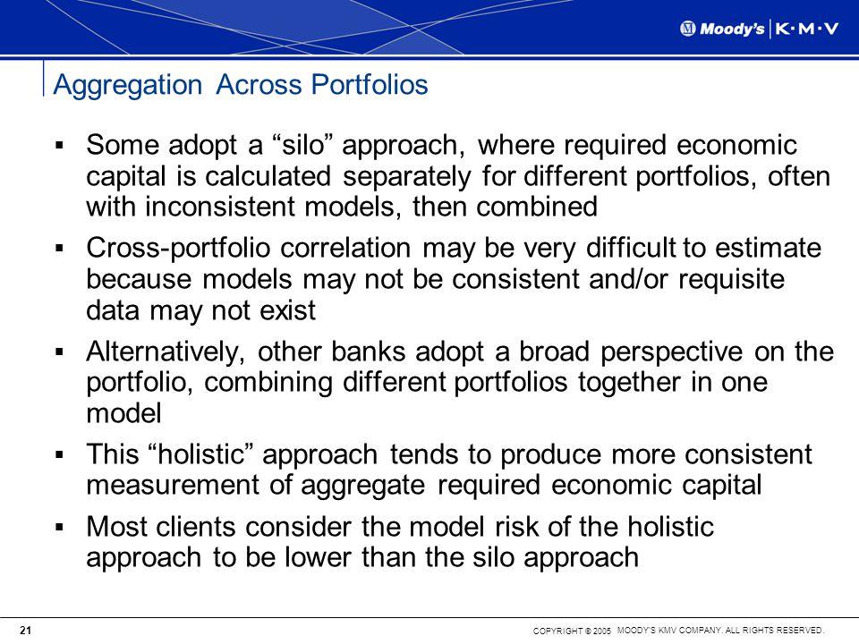 Aggregation Across Portfolios