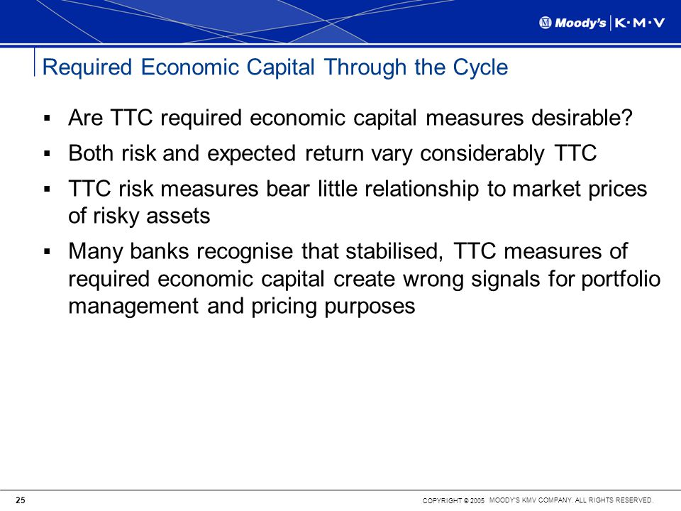 Required Economic Capital Through the Cycle