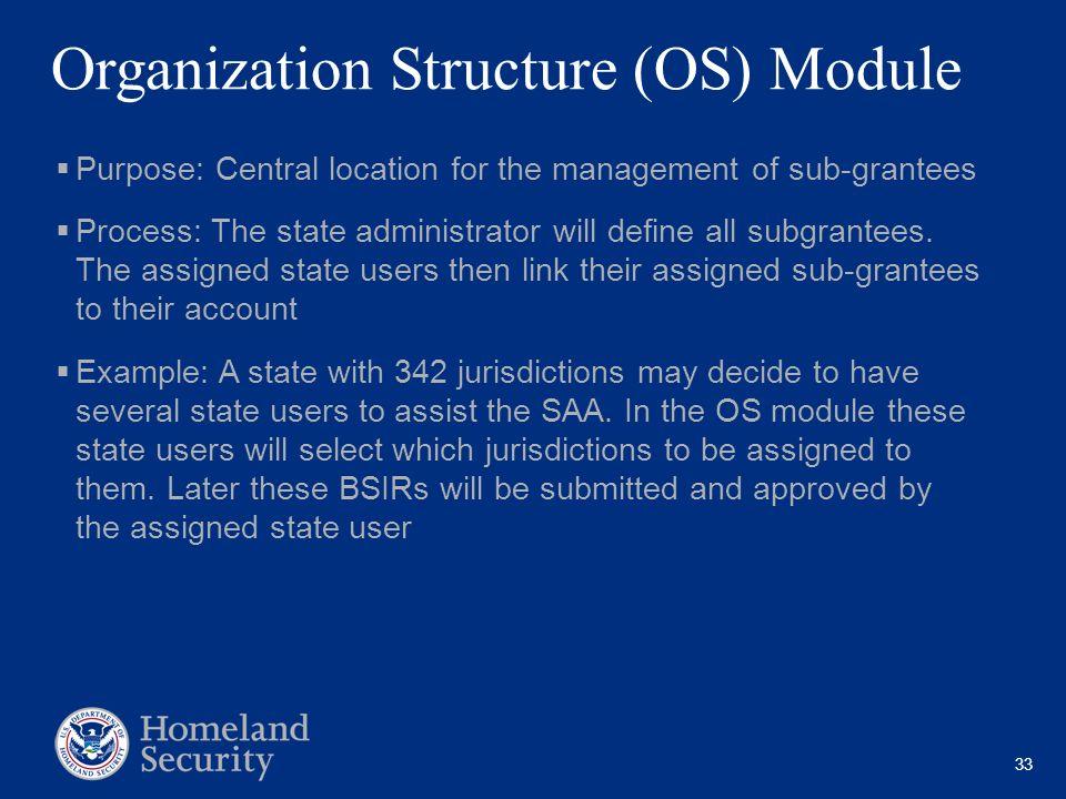 Organization Structure (OS) Module