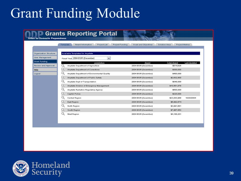 Grant Funding Module Modules to left Tasks across top