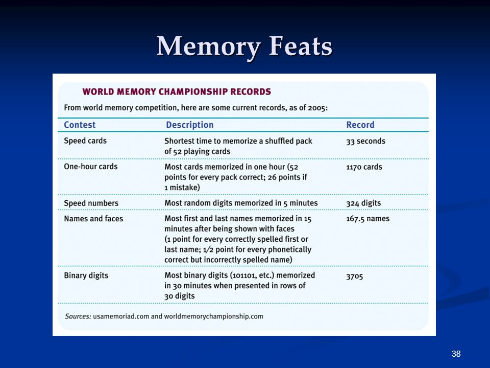 Memory Feats