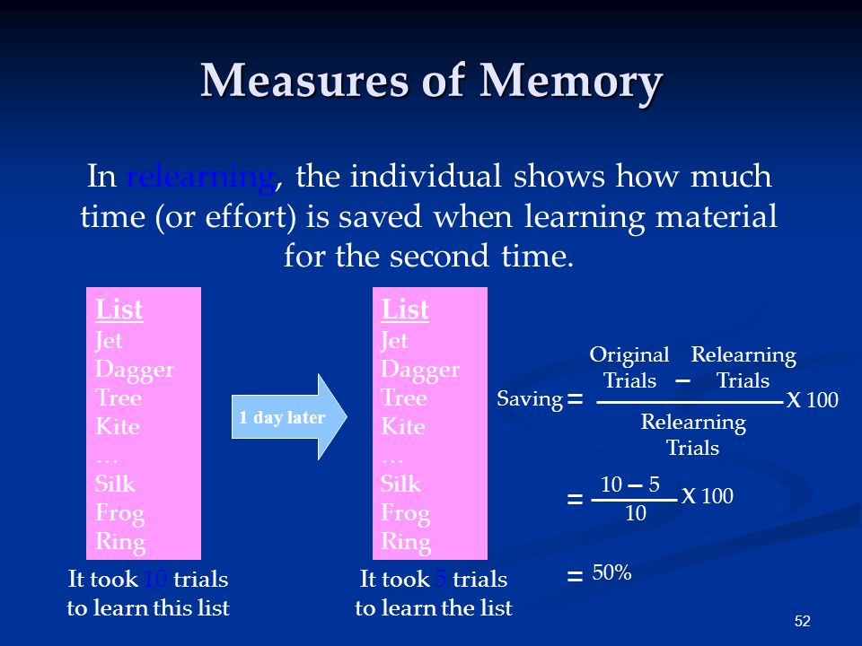 Measures of Memory In relearning, the individual shows how much time (or effort) is saved when learning material for the second time.