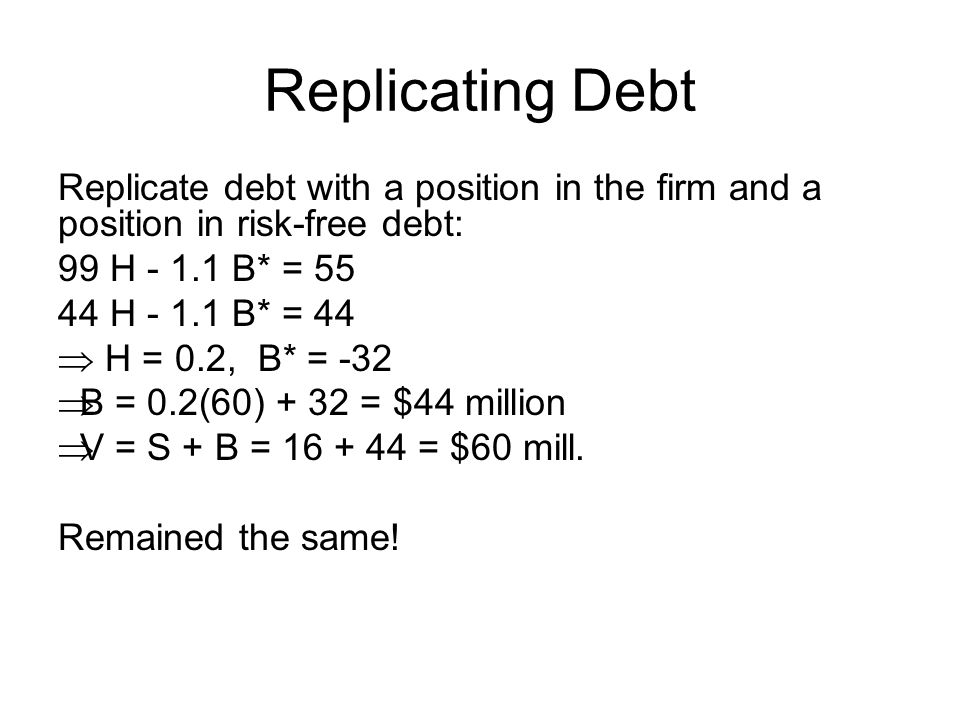Replicating Debt Replicate debt with a position in the firm and a position in risk-free debt: 99 H - 1.1 B* = 55.