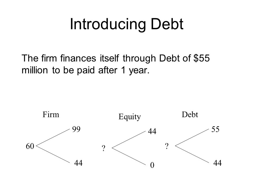 Introducing Debt The firm finances itself through Debt of $55 million to be paid after 1 year. Firm.
