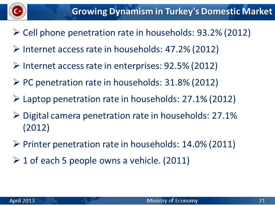 Growing Dynamism in Turkey s Domestic Market