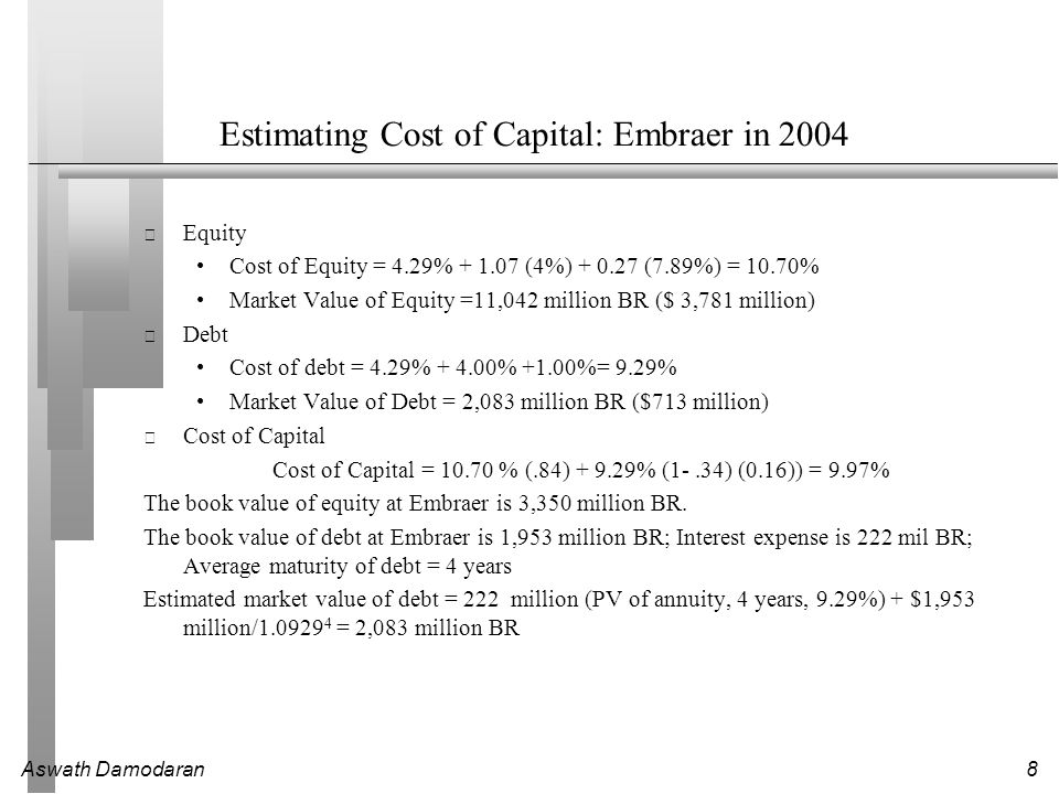 Estimating Cost of Capital: Embraer in 2004