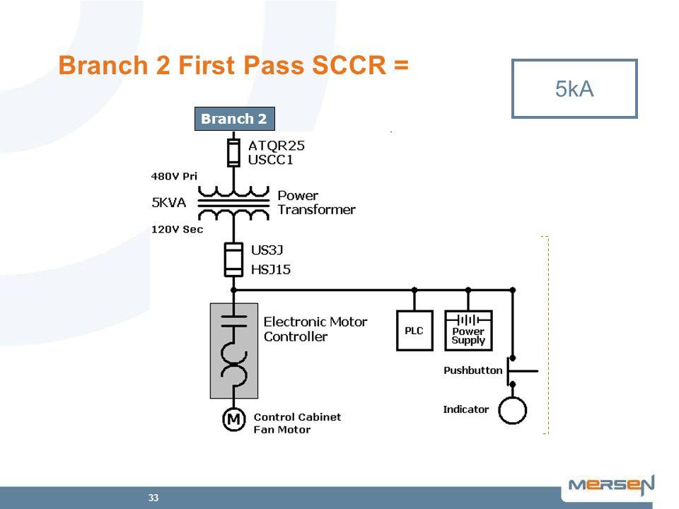 Branch 2 First Pass SCCR =
