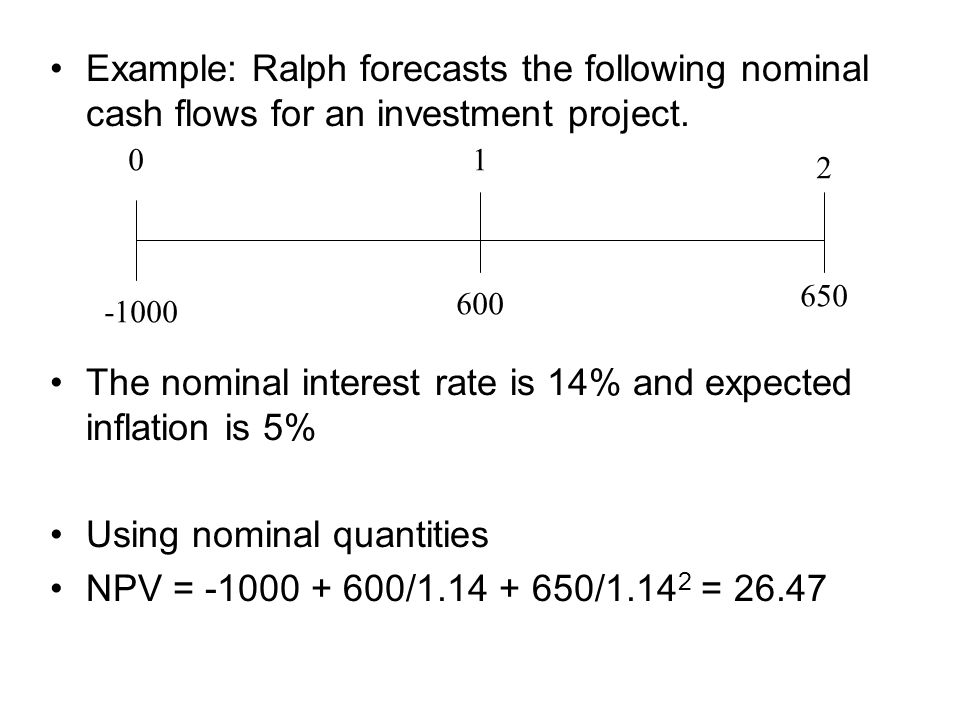 The nominal interest rate is 14% and expected inflation is 5%