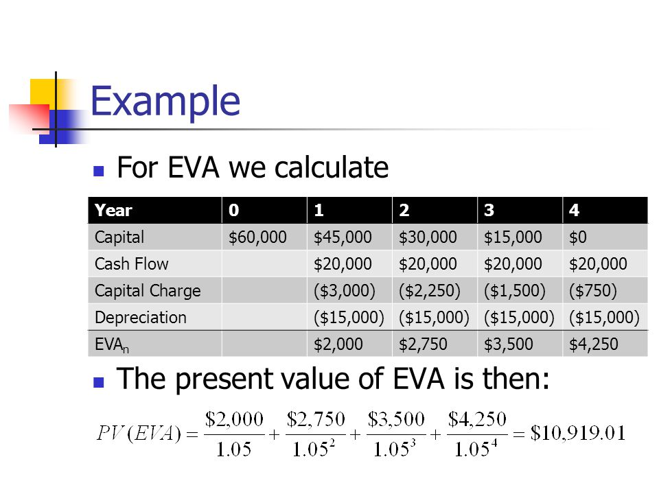 Example For EVA we calculate The present value of EVA is then: Year 1