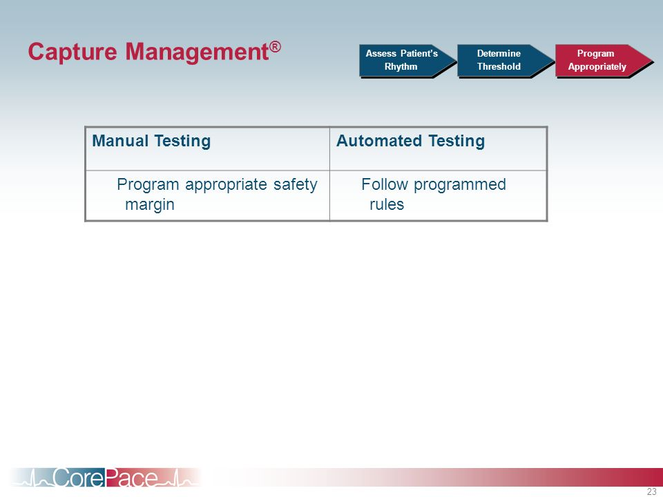 Capture Management® Manual Testing Automated Testing