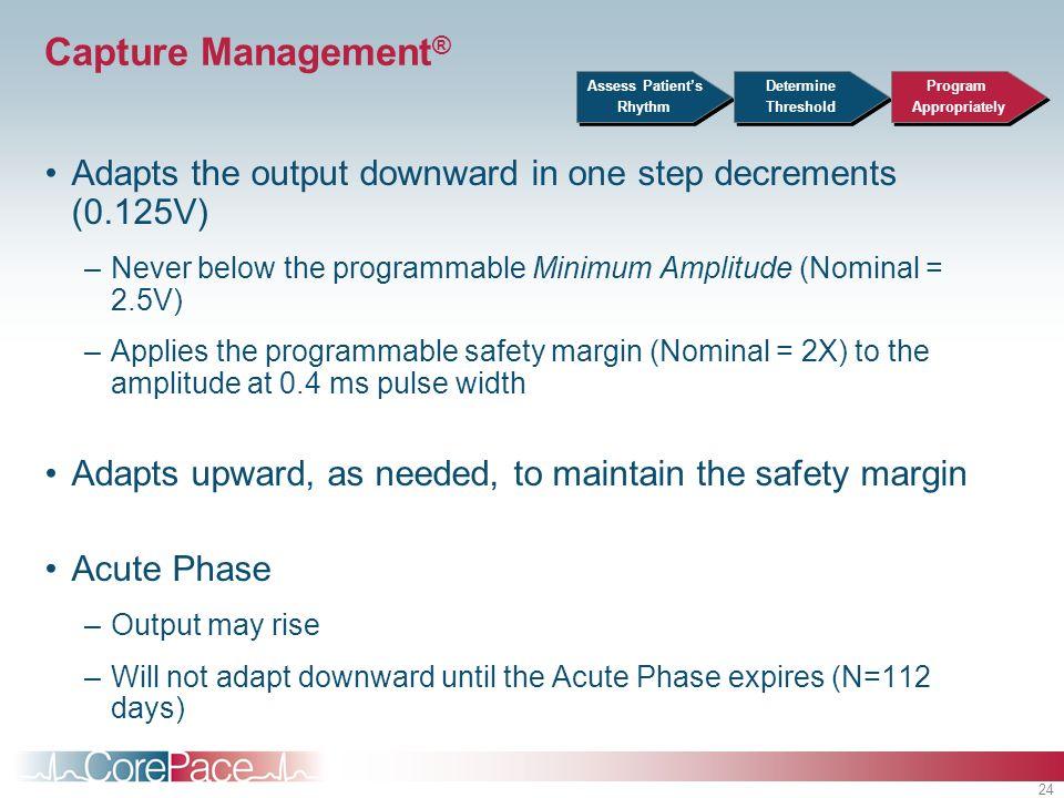 Capture Management®Assess Patient's. Rhythm. Determine. Threshold. Program. Appropriately.