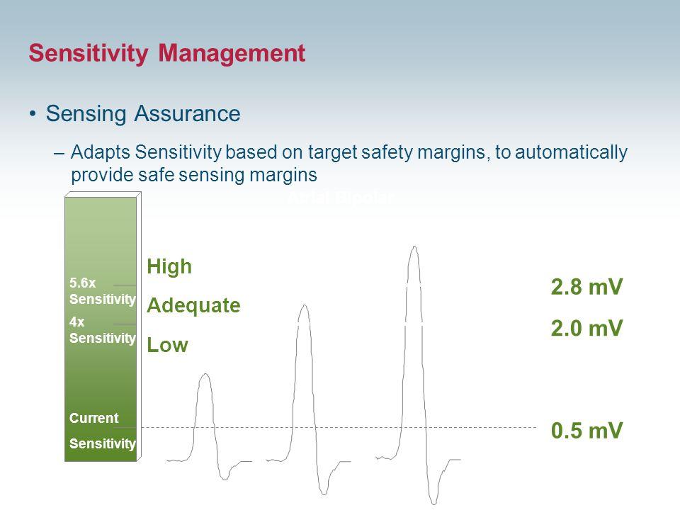 Sensitivity Management