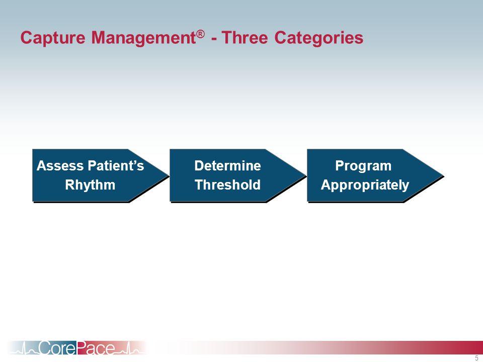 Capture Management® - Three Categories