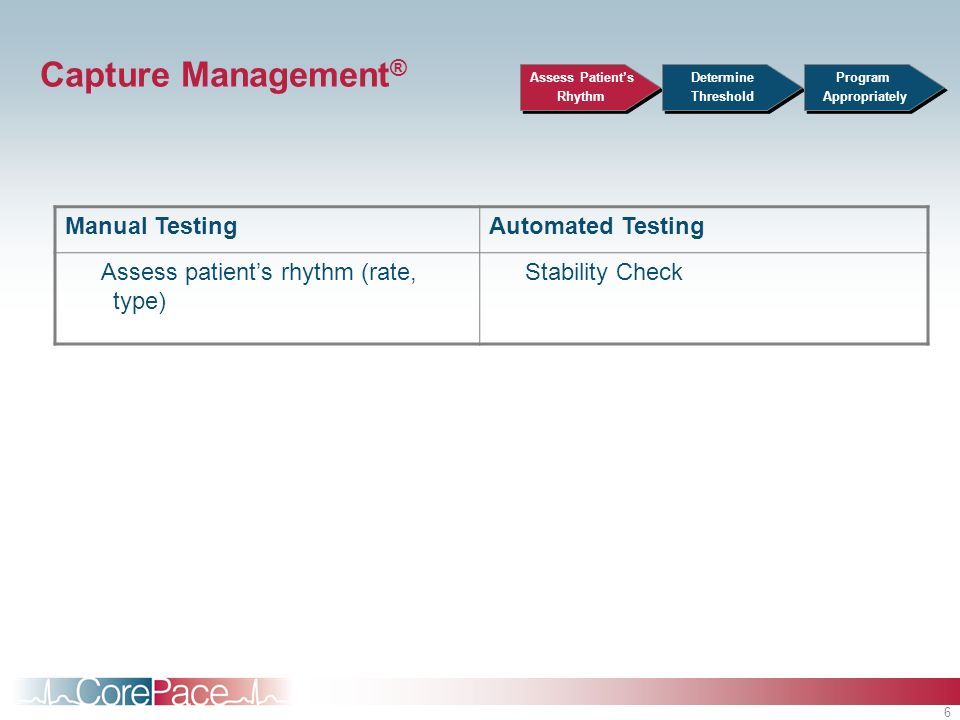 Capture Management® Manual Testing Automated Testing