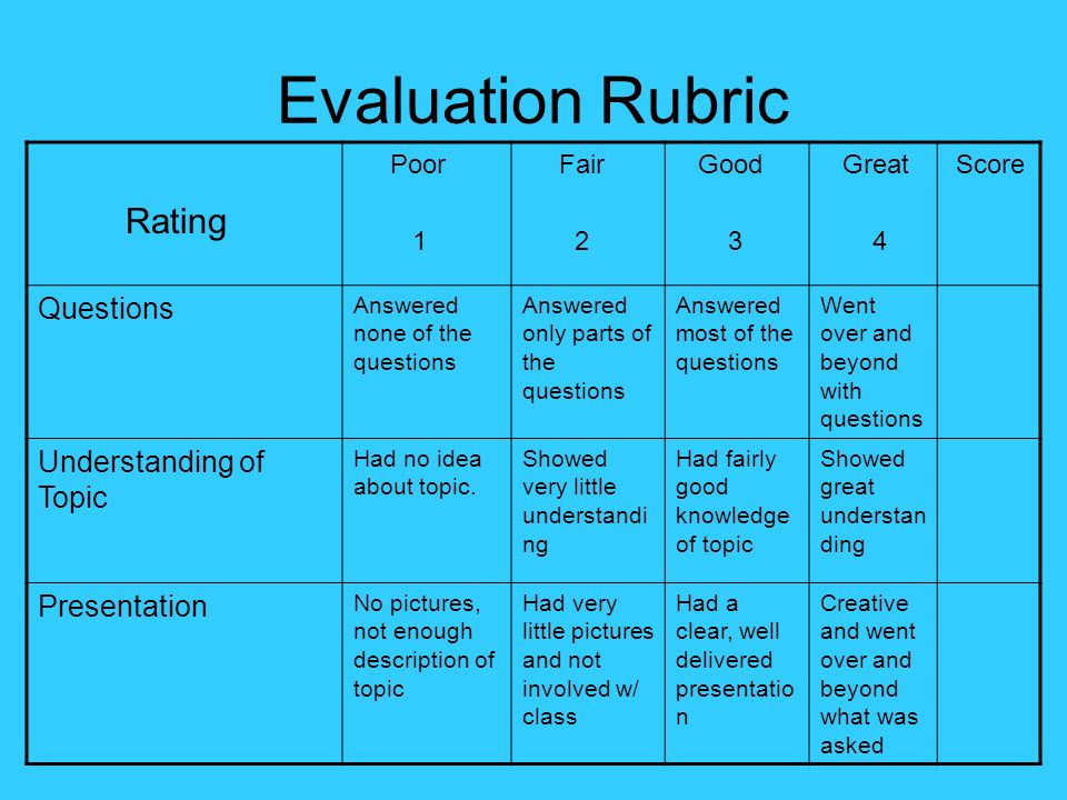 Evaluation Rubric Rating Questions Understanding of Topic Presentation