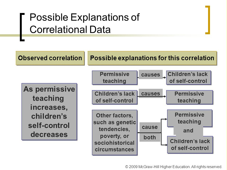 Possible Explanations of Correlational Data