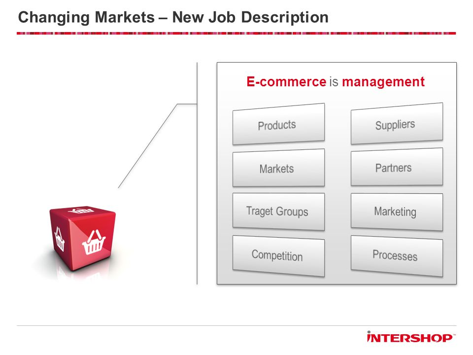 Changing Markets – New Job Description