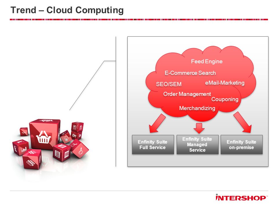 Trend – Cloud Computing