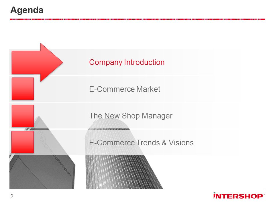 Agenda Company Introduction E-Commerce Market The New Shop Manager