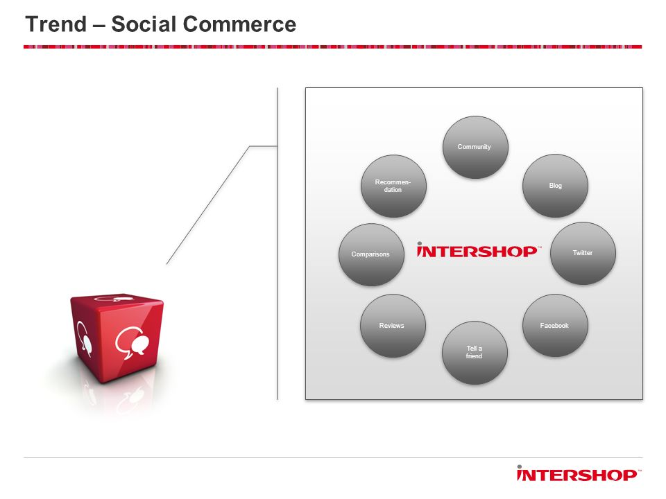 Trend – Social Commerce