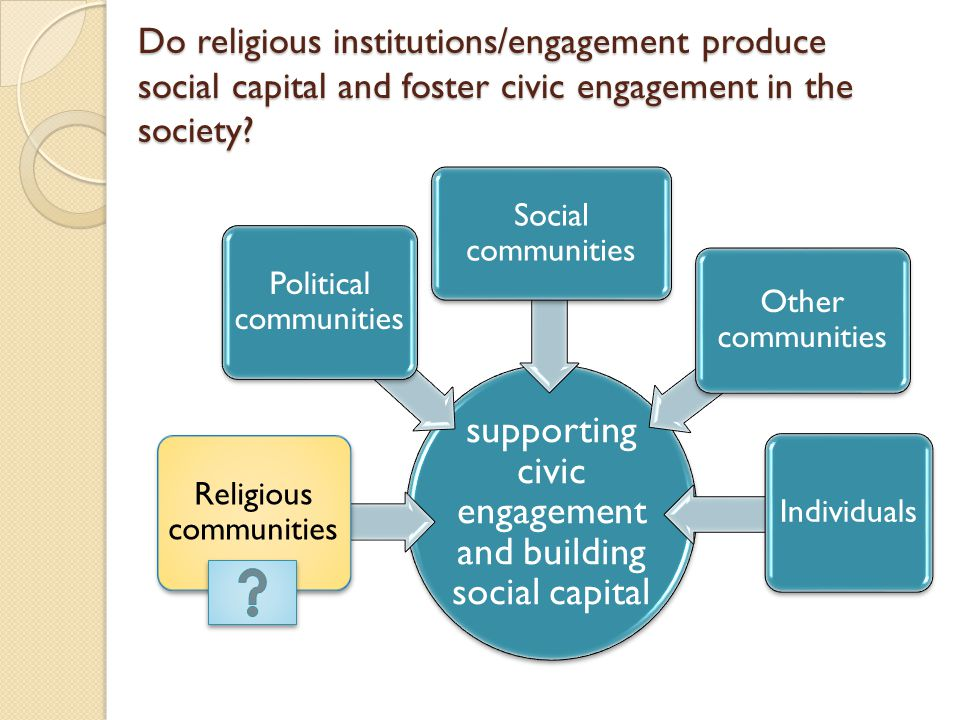 Do religious institutions/engagement produce social capital and foster civic engagement in the society