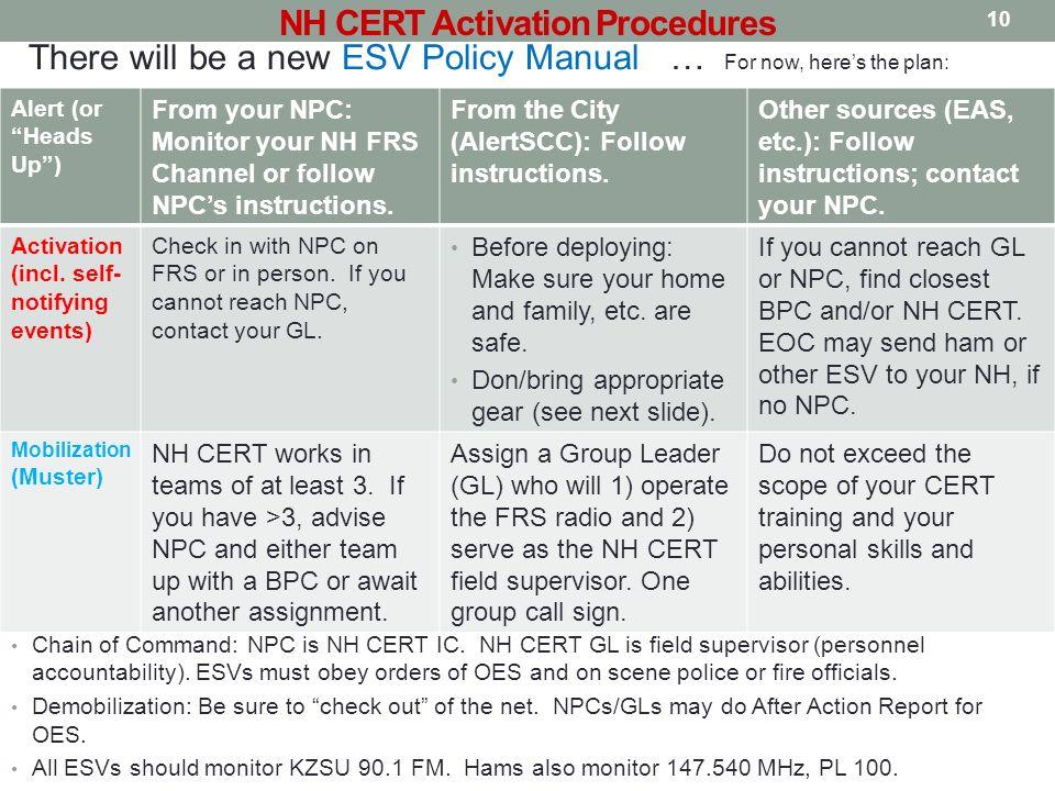 NH CERT Activation Procedures