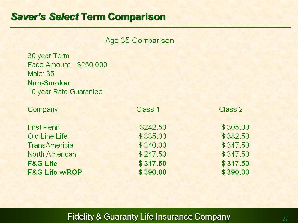 Saver's Select Term Comparison