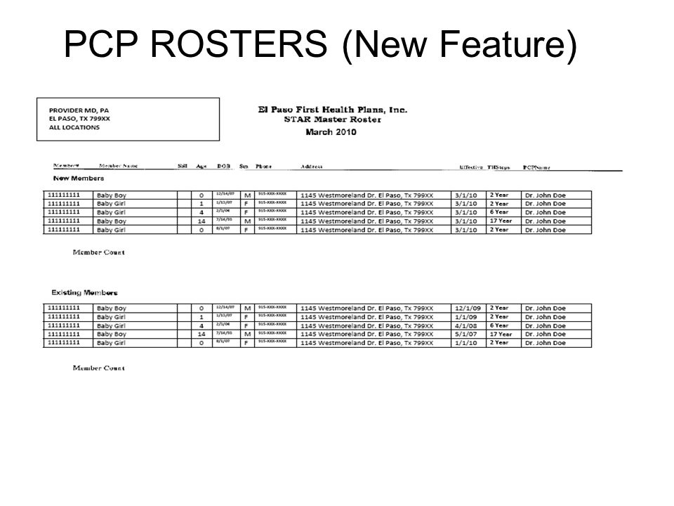 PCP ROSTERS (New Feature)