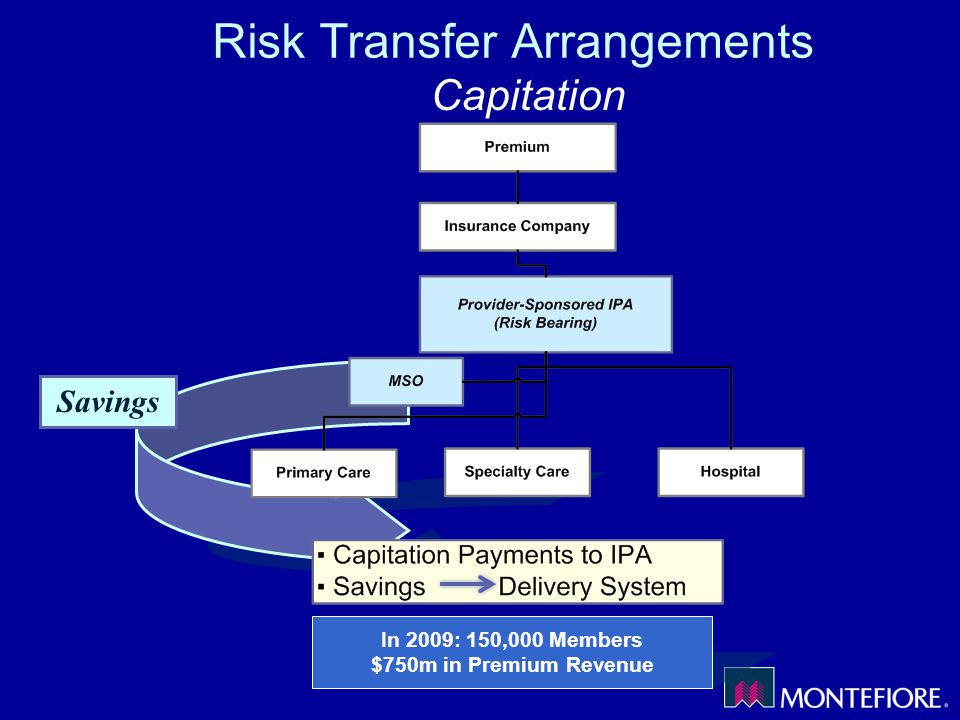 Risk Transfer Arrangements