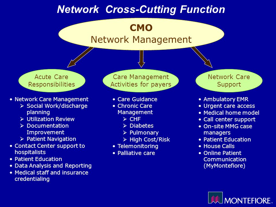 Network Cross-Cutting Function