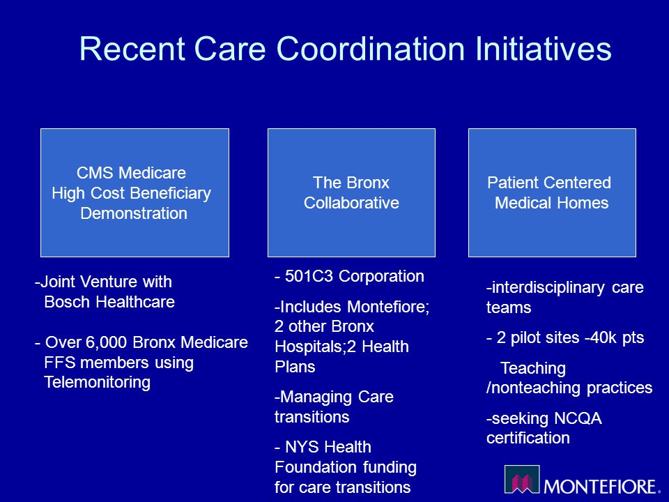 Recent Care Coordination Initiatives