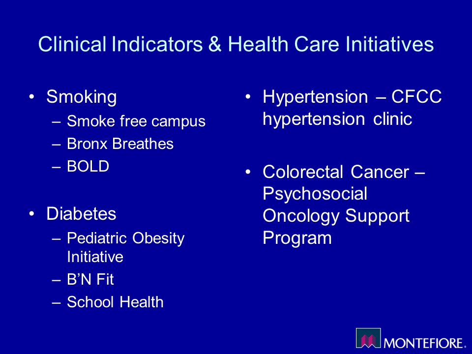 Clinical Indicators & Health Care Initiatives