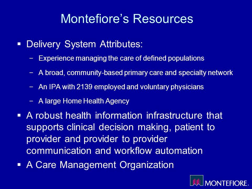 Montefiore's Resources