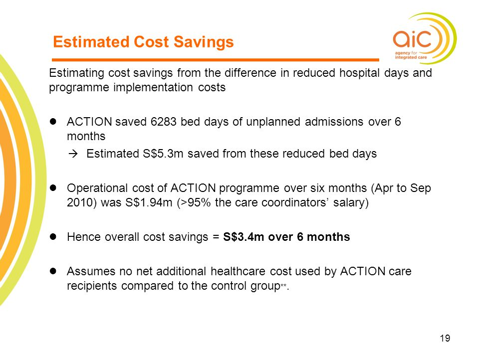 Estimated Cost Savings