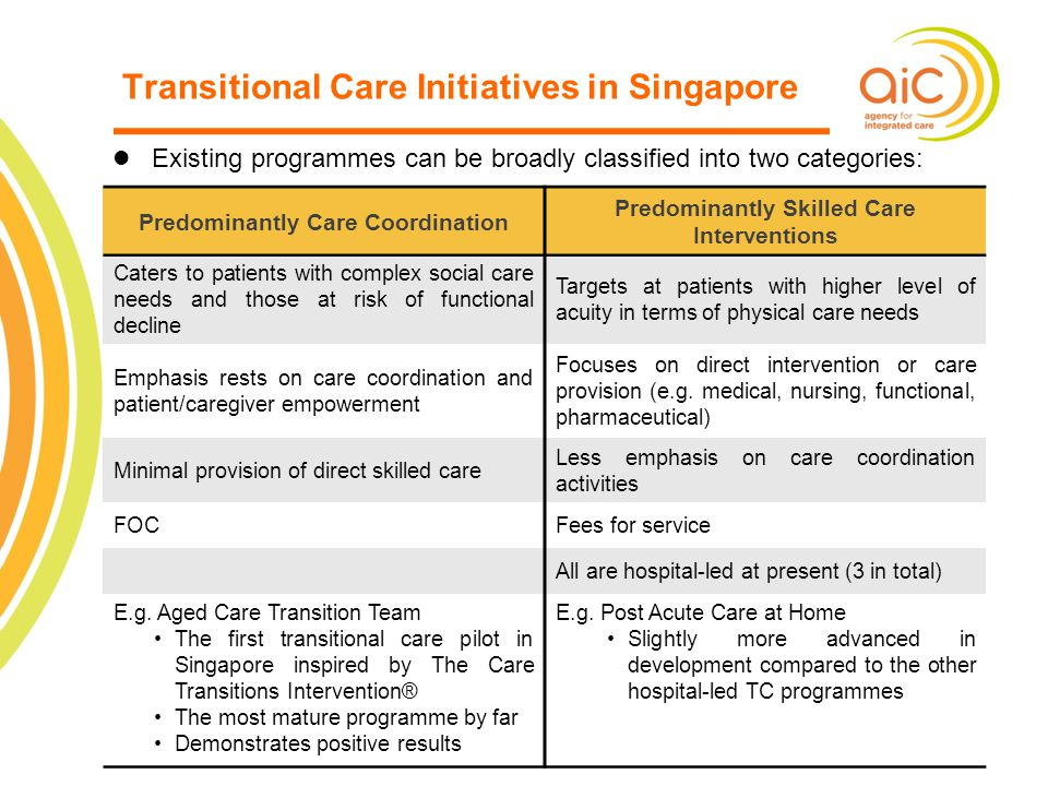 Transitional Care Initiatives in Singapore