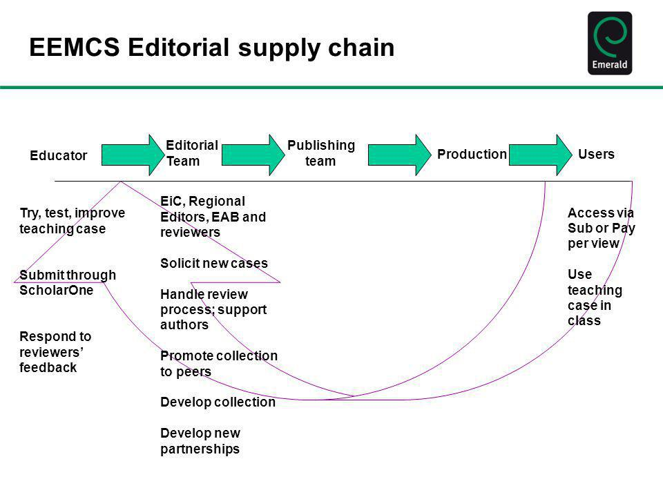 EEMCS Editorial supply chain