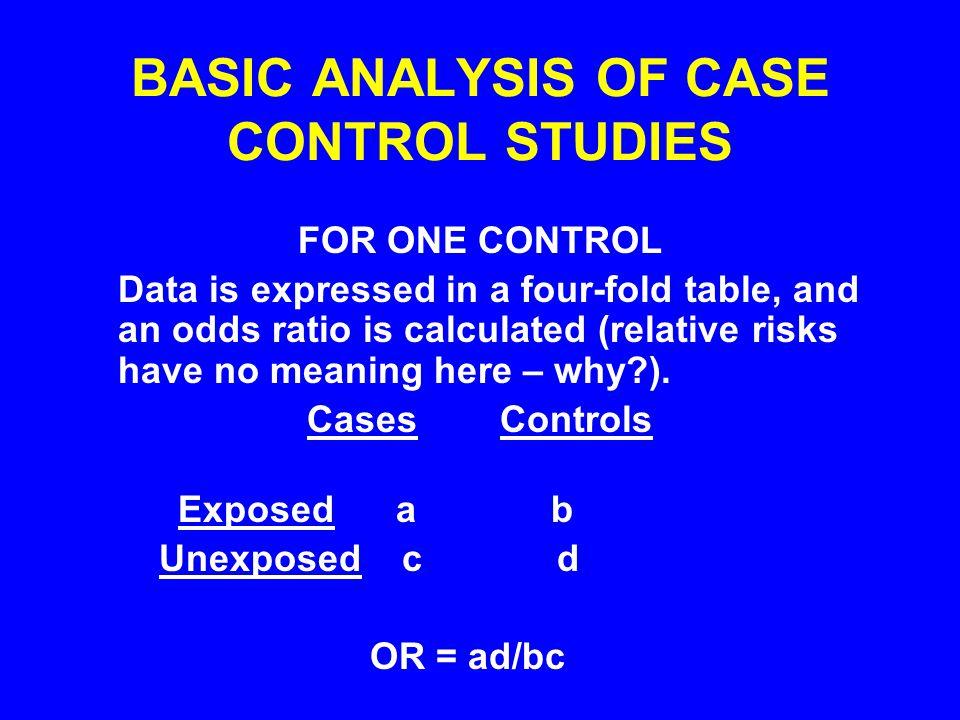 basic analysis essays