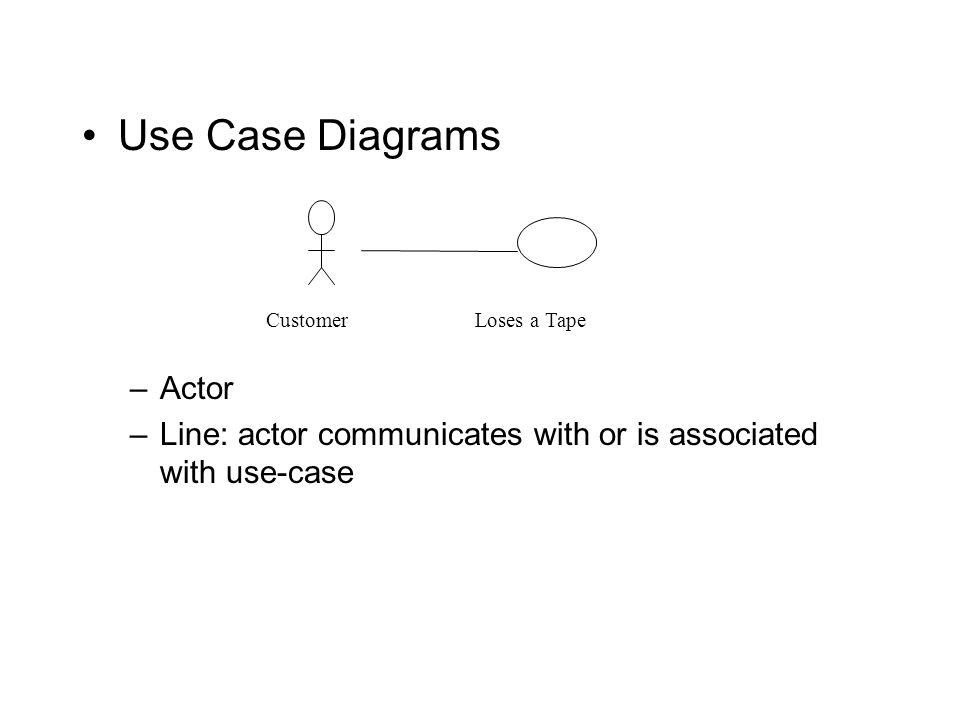 Use Case Diagrams Actor