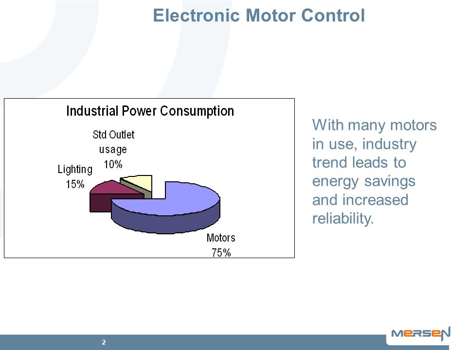 Electronic Motor Control