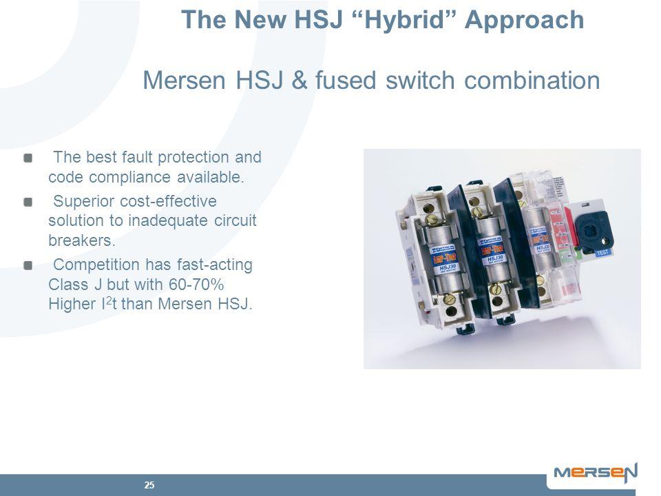 Mersen HSJ & fused switch combination