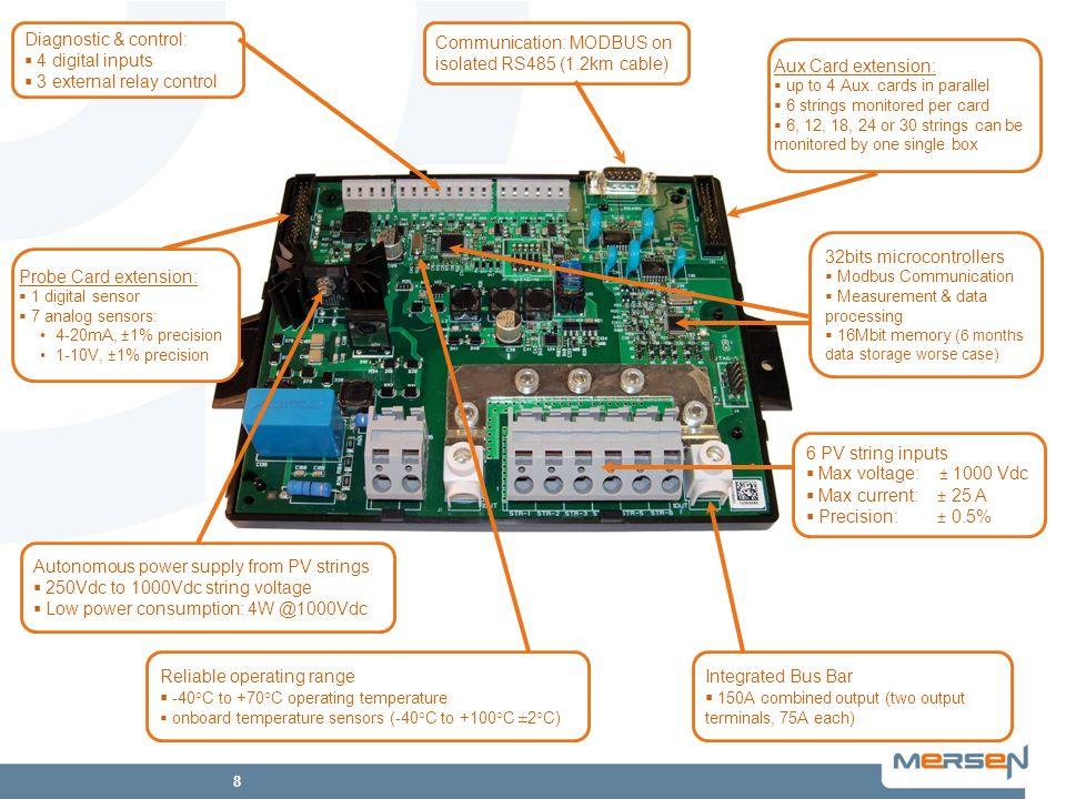 3 external relay control