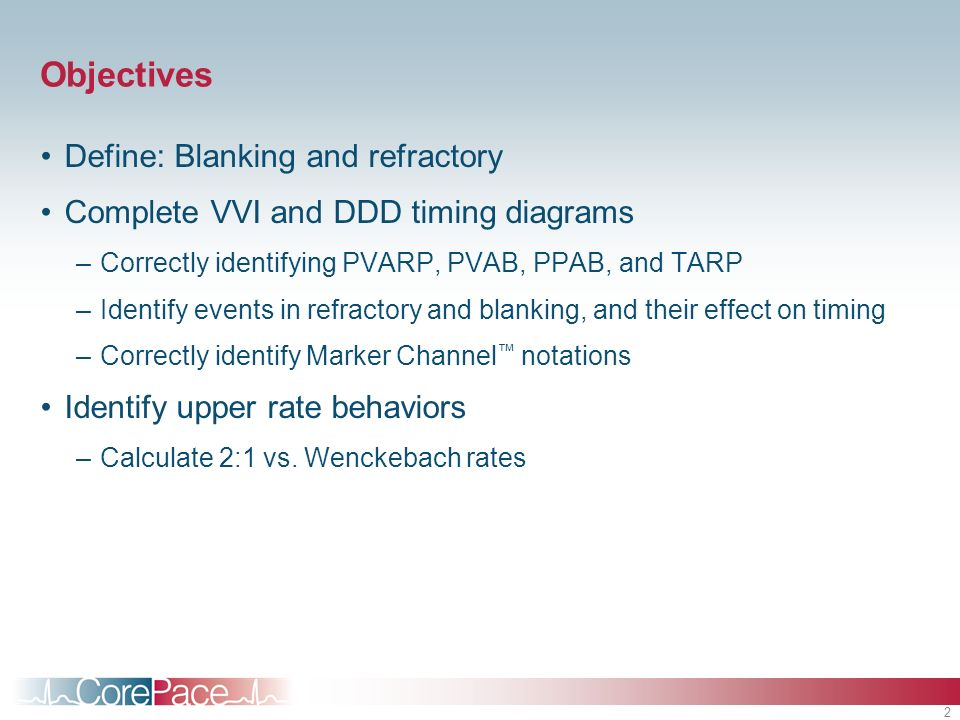 Objectives Define: Blanking and refractory