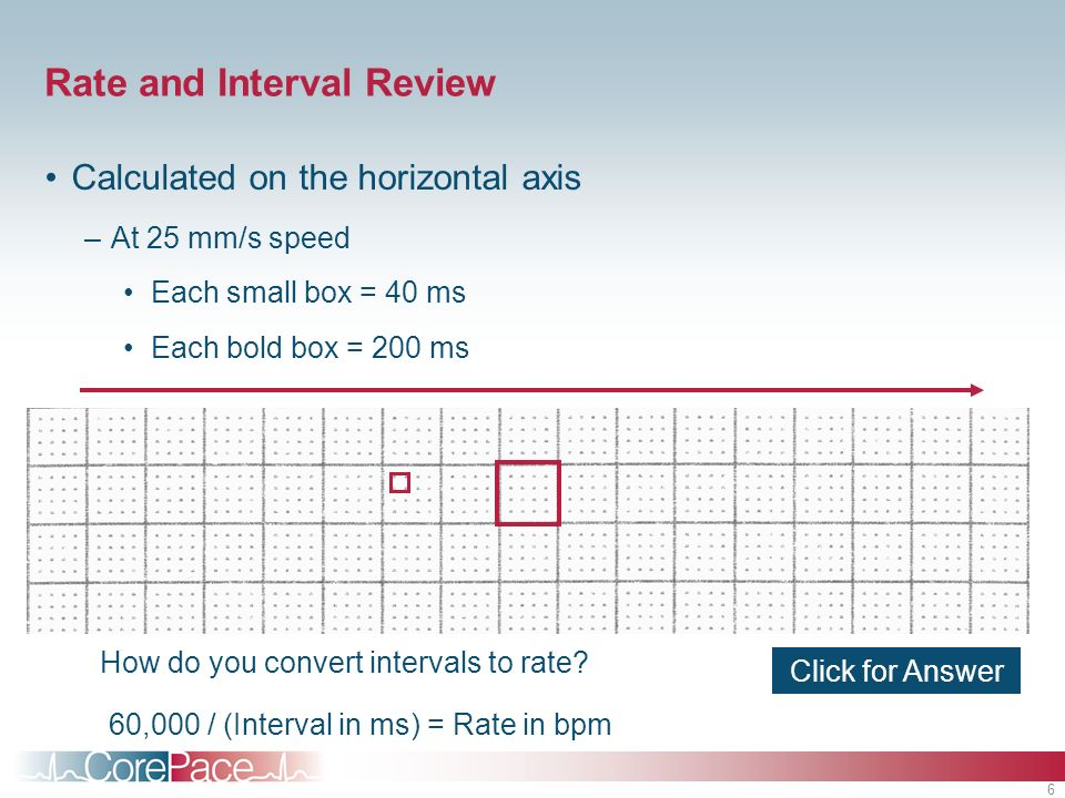 Rate and Interval Review