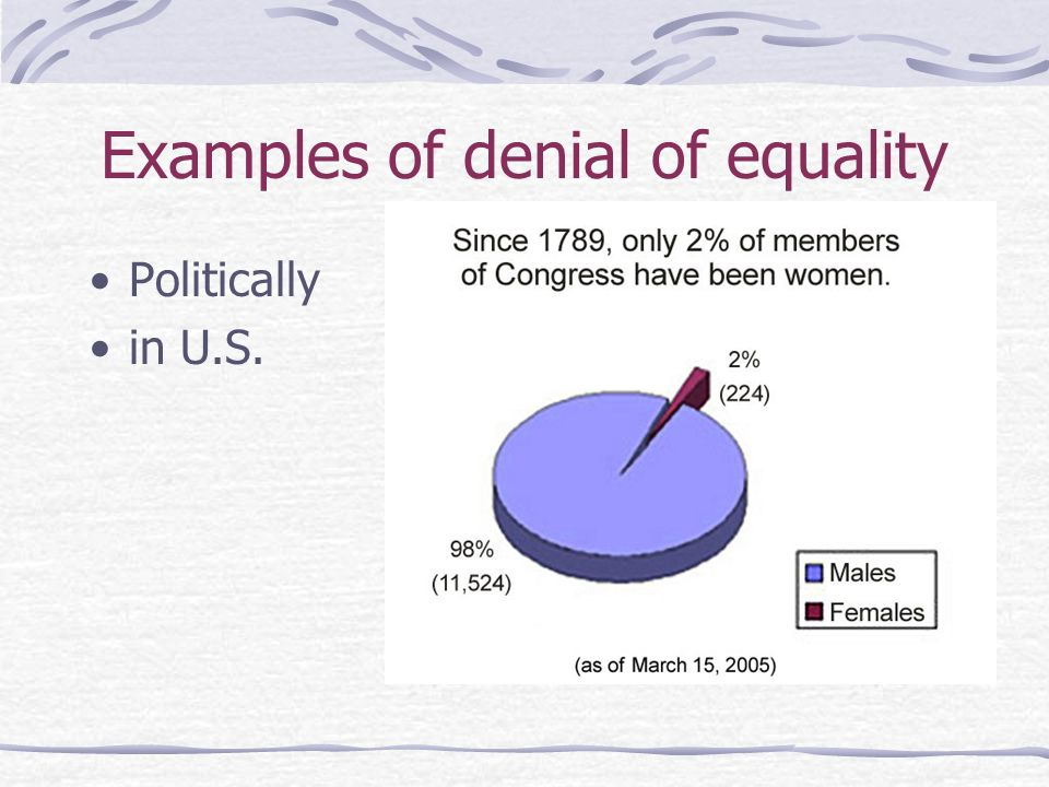Examples of denial of equality