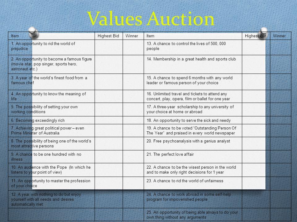 Values Auction Item Highest Bid Winner